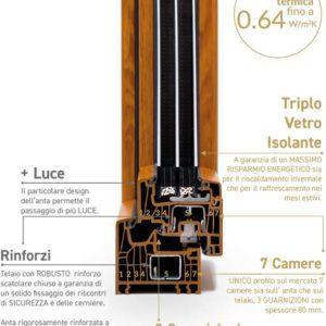 Finestre in PVC: Klimalux Gold