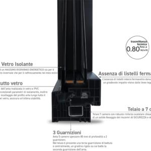 Finestre in PVC: Klimaglass